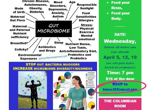 Introduction to Microbiome, April 5, 12, 19, 2017