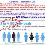 IBS and FODMAPS