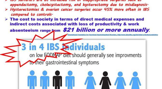 IBS, Microbiome, Fodmaps, Probiotics