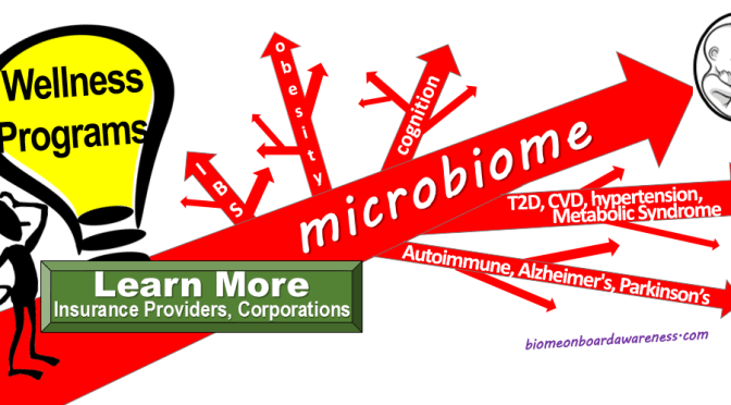 MICROBIOME CORPORATE WELLNESS PROGRAMS