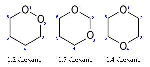 dioxane isomers