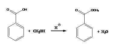 methyl benzoate synthesis