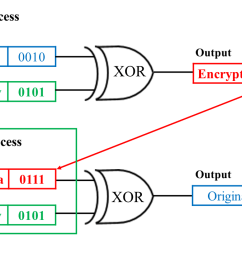 figure 49 the properties of the xor gate  [ 1280 x 720 Pixel ]