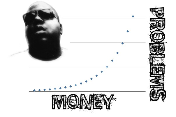 Image result for more money more problems image