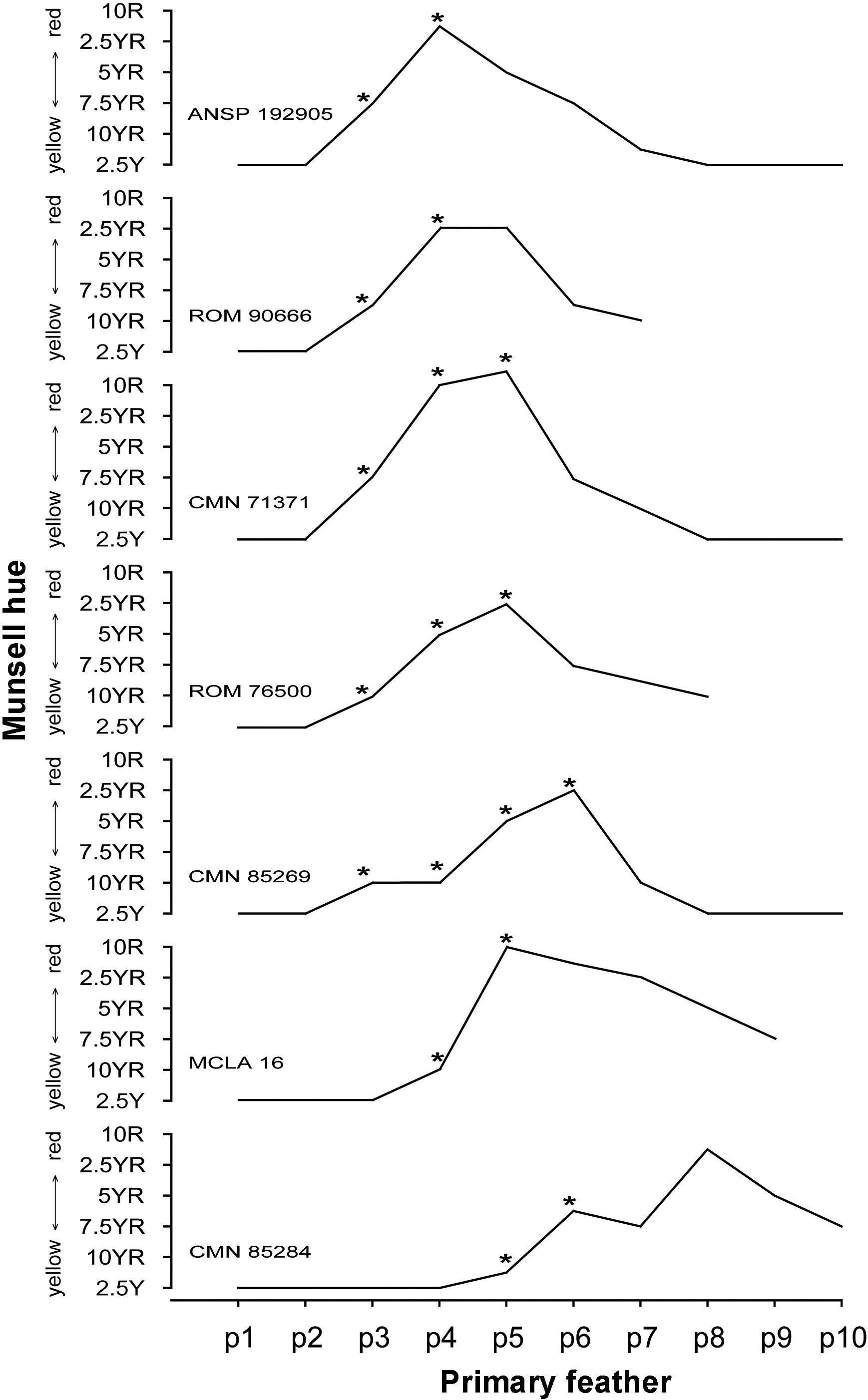 hight resolution of fz 09 gauge relocation ducati01pilosopiinfo 2001 yamaha r6 wiringdiagram