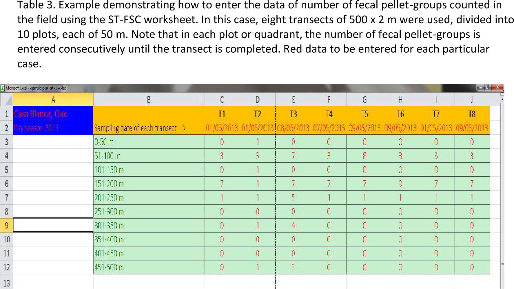 Pellet An Excel Based Procedure For Estimating Deer