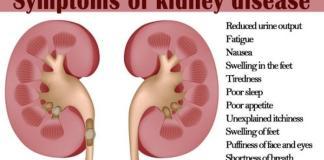 Kidney Disease - Symptoms and Causes