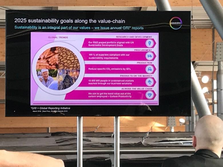 Bio-based Sustainable Products