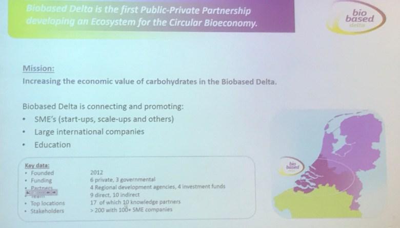Symposium 2018 Biobased Performance Materials