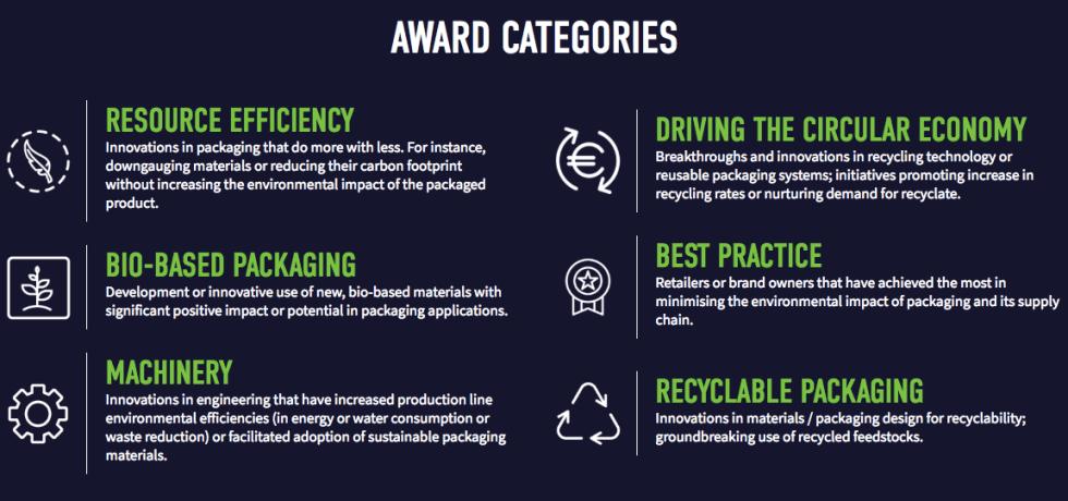 sustainability awards 2018