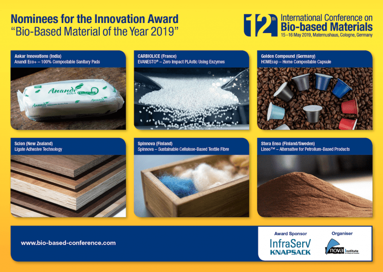 The Final Nominations For The Bio-Based Material of The Year