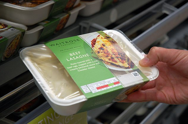 Waitrose Launches First Compostable Ready Meal Trays