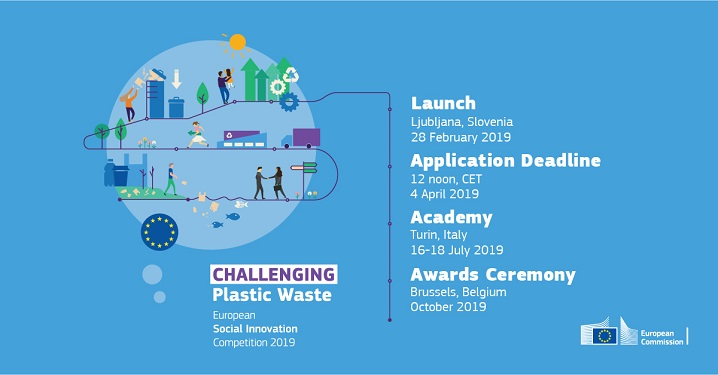 European Social Innovation Competition 2019