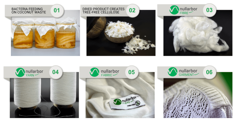 coconut waste textile