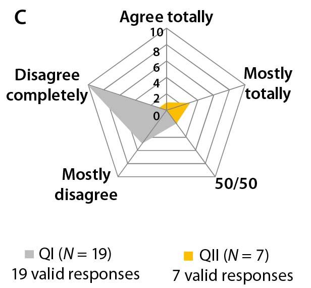 Guidance Is Lacking in the European Biosimilar Regulatory