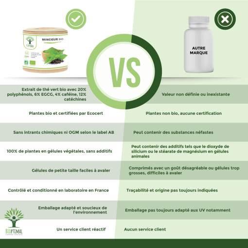 complément alimentaire minceur bio