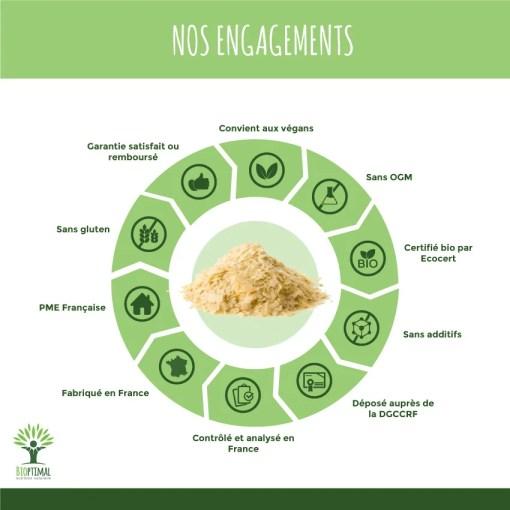 Engagements Bioptimal