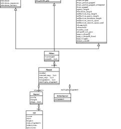 sequence diagram cooking [ 756 x 1043 Pixel ]