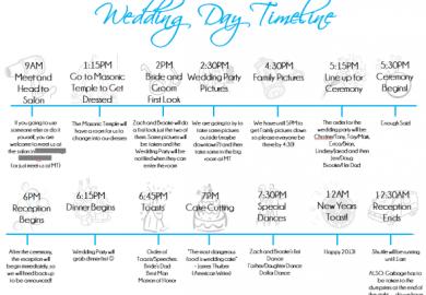 Do It Yourself Buffet Wedding Reception Checklist Free