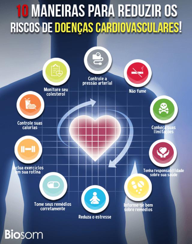 doenças cardiovasculares -3