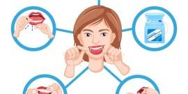 Fio Dental - Por Que Você Deveria Usar Neste Instante?