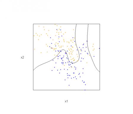 HTF-Figure-2.5-orig