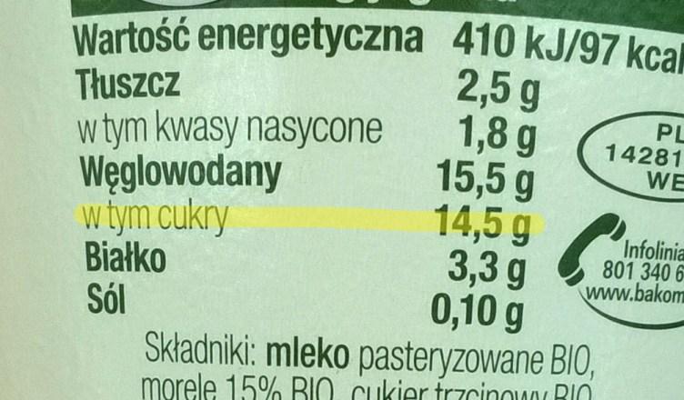 Czytajmy etykiety: cukier jest wszędzie