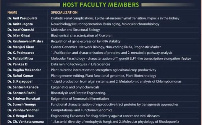 University of Hyderabad Summer Research Internship