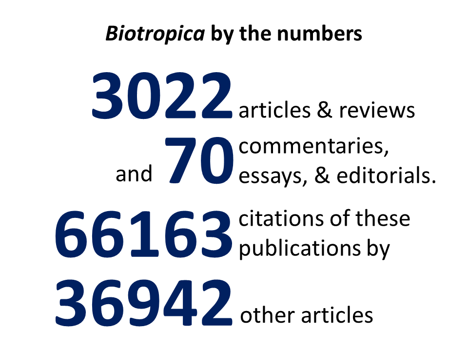 Biotropica-by-the-numbers