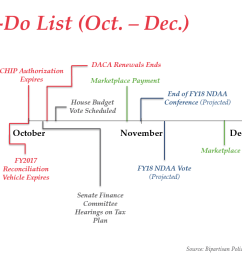 at the beginning of this year we noted that congress had a number of rapidly approaching deadlines both self imposed and statutory  [ 1811 x 797 Pixel ]