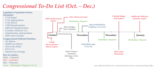 small resolution of at the beginning of this year we noted that congress had a number of rapidly approaching deadlines both self imposed and statutory