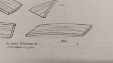 Timber deformities