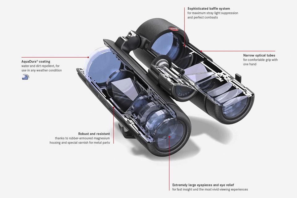 Leica Noctivid Binocular Review