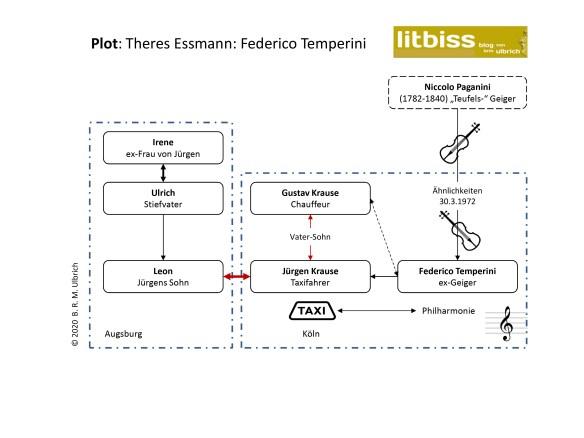 Microsoft PowerPoint - lbRez_Essmann-Plot-200524-brmu