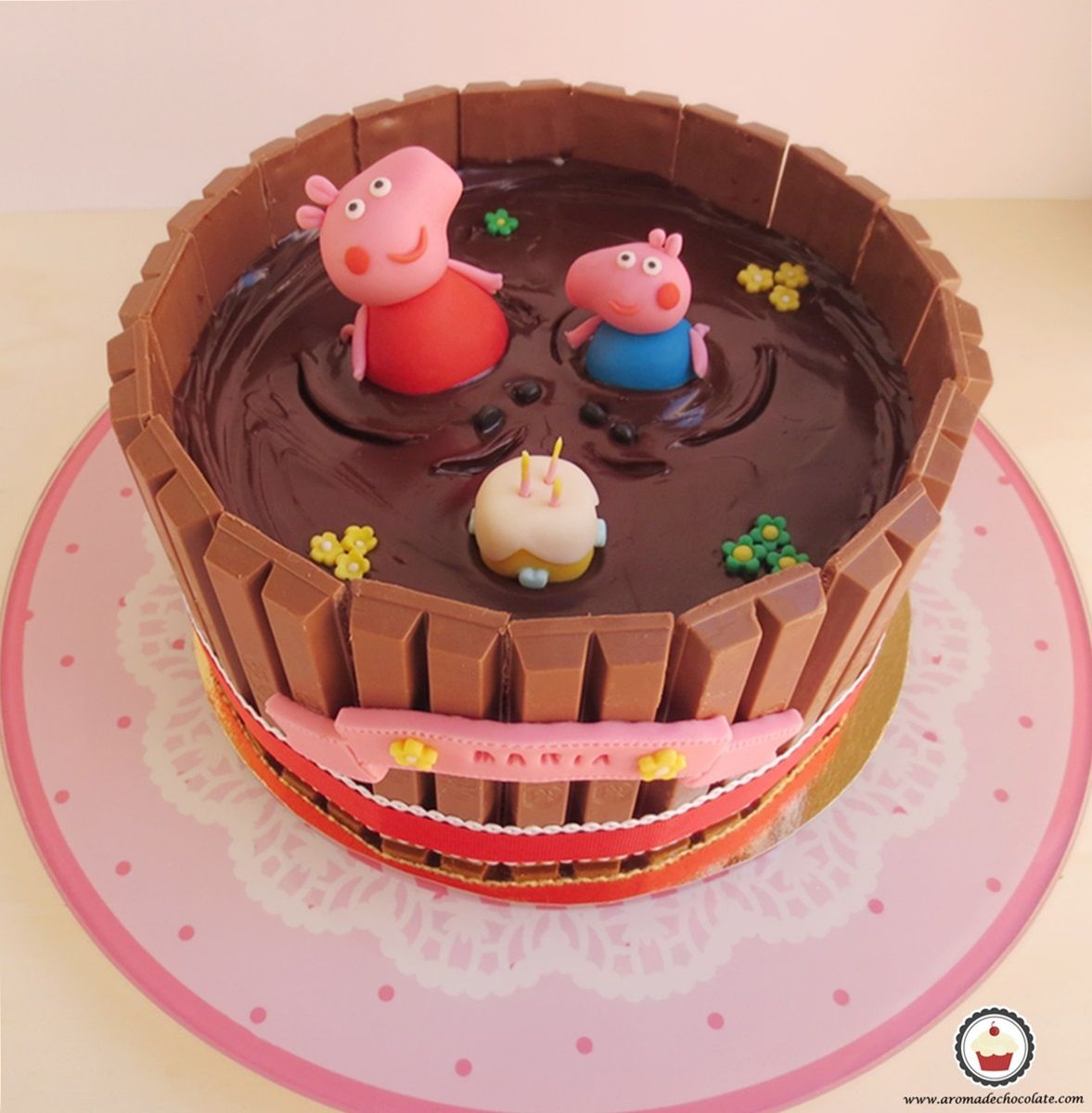 Miraculous Pig Birthday Cake Top 10 Oink Oink Peppa Pig Birthday Party Ideas Personalised Birthday Cards Paralily Jamesorg