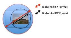 Bild: Bildsensor und Bildwinkel bei Vollformat und DX Sensor an NIKON DSLR's. (c) Originalfoto 20012 by Bert Ecke mit NIKON D90.
