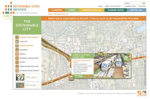 Sustainable City Transportation