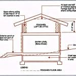 attic floor height requirement