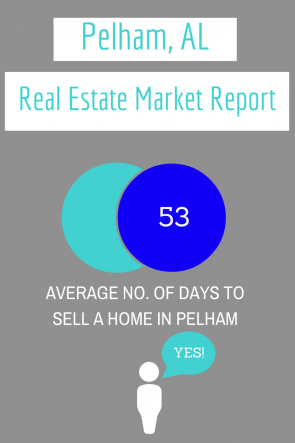 Pelham, AL Home Sales