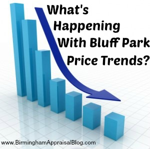 bluff park price trends