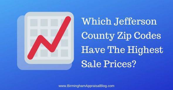 Which Jefferson County Zip Codes Have The Highest Sale Prices