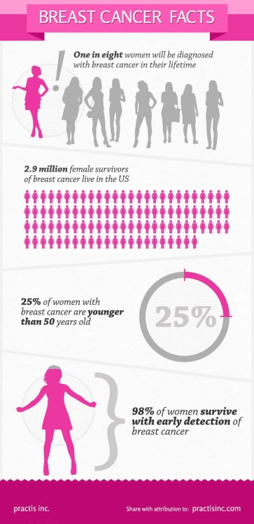 breast-cancer-stats (2)