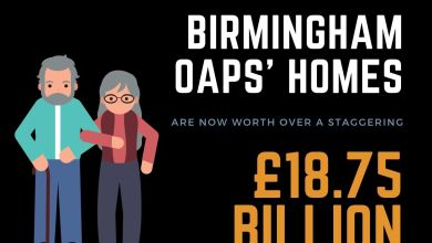 Photo of Birmingham Pensioner Homeowners Are Now Worth £18,752,224,100