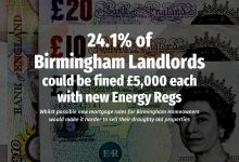 Photo of 24.1% of Birmingham City Centre Landlords Could be Fined £5,000 Each With New Energy Regs