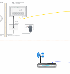 wireless media setup diagram general wiring diagram problems wireless media setup diagram [ 1365 x 798 Pixel ]
