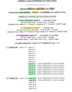Four also week pregnancy chart birthmattersfirstblog rh birthmattersfirst wordpress