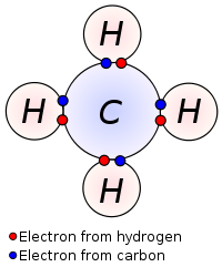 contoh ikatan kovalen