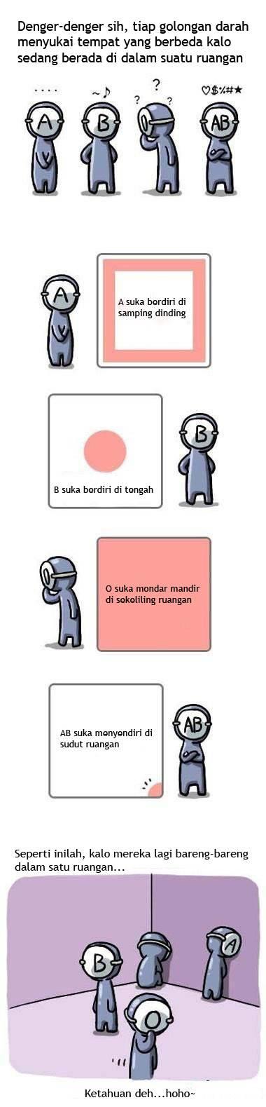 komik golongan darah 2