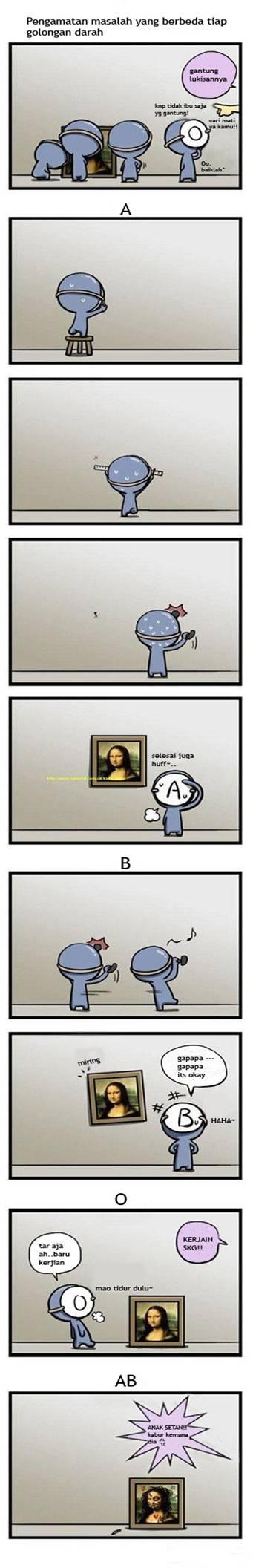 komik golongan darah 4