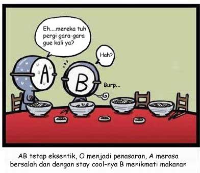 komik golongan darah 13
